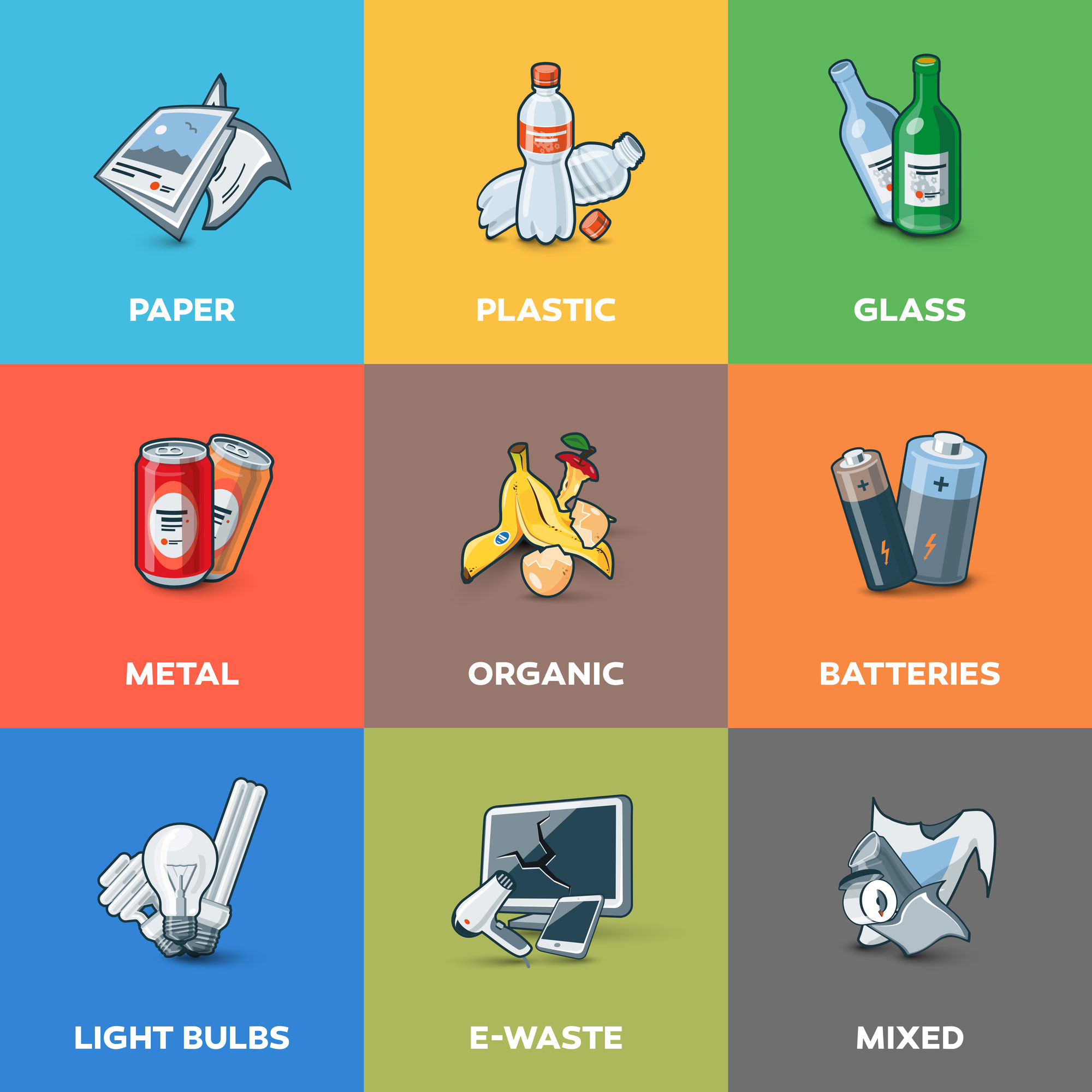 Recycling Types