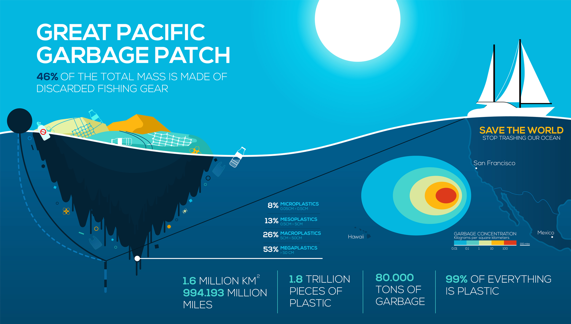 Great Pacific Garbage Patch Image